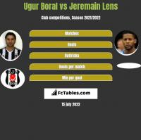 Ugur Boral vs Jeremain Lens h2h player stats