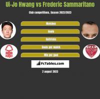 Ui-Jo Hwang vs Frederic Sammaritano h2h player stats