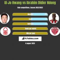 Ui-Jo Hwang vs Ibrahim Didier Ndong h2h player stats
