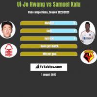Ui-Jo Hwang vs Samuel Kalu h2h player stats