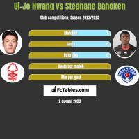 Ui-Jo Hwang vs Stephane Bahoken h2h player stats