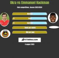 Ukra vs Emmanuel Hackman h2h player stats