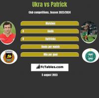 Ukra vs Patrick h2h player stats