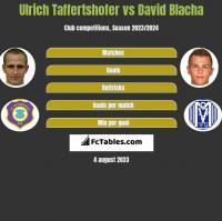 Ulrich Taffertshofer vs David Blacha h2h player stats
