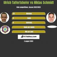 Ulrich Taffertshofer vs Niklas Schmidt h2h player stats