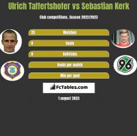 Ulrich Taffertshofer vs Sebastian Kerk h2h player stats