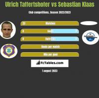Ulrich Taffertshofer vs Sebastian Klaas h2h player stats