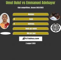 Umut Bulut vs Emmanuel Adebayor h2h player stats