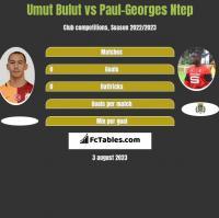 Umut Bulut vs Paul-Georges Ntep h2h player stats