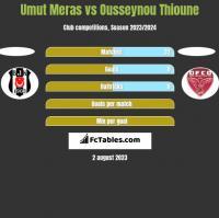 Umut Meras vs Ousseynou Thioune h2h player stats