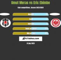 Umut Meras vs Eric Ebimbe h2h player stats
