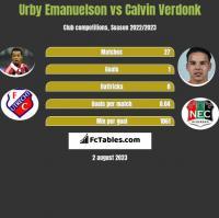 Urby Emanuelson vs Calvin Verdonk h2h player stats