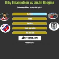 Urby Emanuelson vs Justin Hoogma h2h player stats