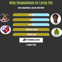 Urby Emanuelson vs Leroy Fer h2h player stats