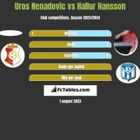 Uros Nenadovic vs Hallur Hansson h2h player stats