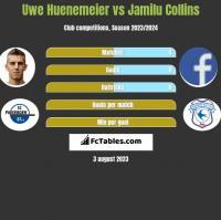 Uwe Huenemeier vs Jamilu Collins h2h player stats