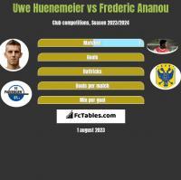 Uwe Huenemeier vs Frederic Ananou h2h player stats
