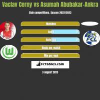 Vaclav Cerny vs Asumah Abubakar-Ankra h2h player stats