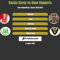 Vaclav Cerny vs Guus Hupperts h2h player stats