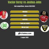 Vaclav Cerny vs Joshua John h2h player stats