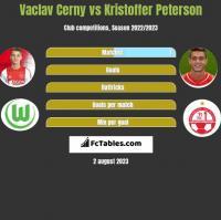 Vaclav Cerny vs Kristoffer Peterson h2h player stats