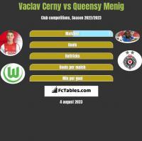 Vaclav Cerny vs Queensy Menig h2h player stats
