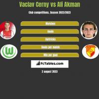 Vaclav Cerny vs Ali Akman h2h player stats