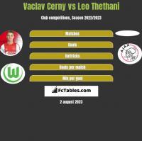 Vaclav Cerny vs Leo Thethani h2h player stats