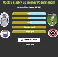 Vaclav Hladky vs Wesley Foderingham h2h player stats