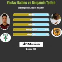 Vaclav Kadlec vs Benjamin Tetteh h2h player stats
