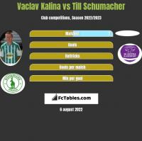 Vaclav Kalina vs Till Schumacher h2h player stats