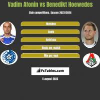 Vadim Afonin vs Benedikt Hoewedes h2h player stats