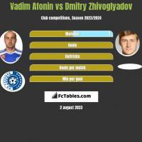 Vadim Afonin vs Dmitry Zhivoglyadov h2h player stats