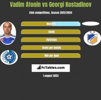 Vadim Afonin vs Georgi Kostadinov h2h player stats