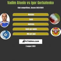 Vadim Afonin vs Igor Gorbatenko h2h player stats