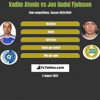 Vadim Afonin vs Jon Gudni Fjoluson h2h player stats