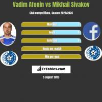 Vadim Afonin vs Michaił Siwakou h2h player stats