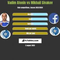 Vadim Afonin vs Mikhail Sivakov h2h player stats