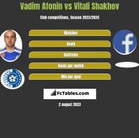 Vadim Afonin vs Vitali Shakhov h2h player stats