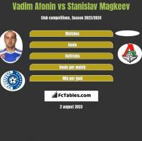 Vadim Afonin vs Stanislav Magkeev h2h player stats