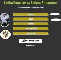 Vadim Demidov vs Steinar Stroemnes h2h player stats