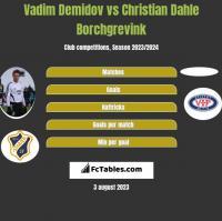 Vadim Demidov vs Christian Dahle Borchgrevink h2h player stats