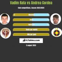 Vadim Rata vs Andrea Cordea h2h player stats