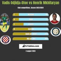Vadis Odjidja-Ofoe vs Henrik Mkhitaryan h2h player stats