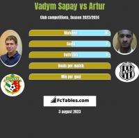 Vadym Sapay vs Artur h2h player stats