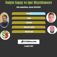 Vadym Sapay vs Igor Kiryckhancev h2h player stats