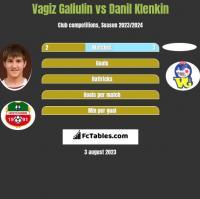 Vagiz Galiulin vs Danil Klenkin h2h player stats