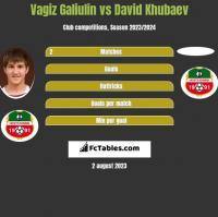 Vagiz Galiulin vs David Khubaev h2h player stats