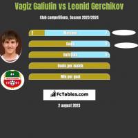 Vagiz Galiulin vs Leonid Gerchikov h2h player stats