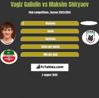 Vagiz Galiulin vs Maksim Shiryaev h2h player stats
